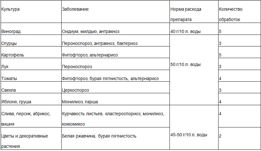 Инструкция по применению Абига-пик