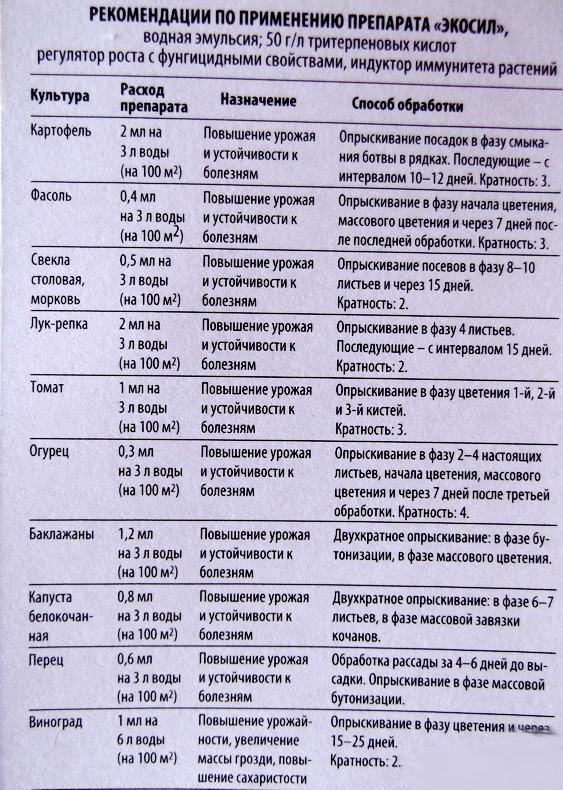 Инструкция по применению стимулятора Экосил