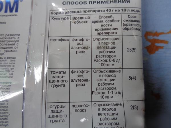 Инструкция по применению препарата Хом